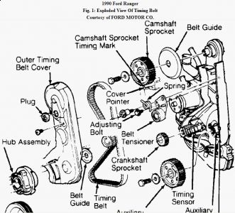 Engine Cooling Diagram