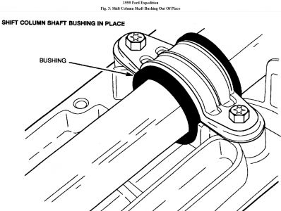 http://www.2carpros.com/forum/automotive_pictures/62217_Bushing2_1.jpg