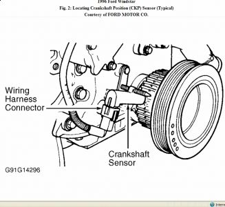1999 Ford Windstar Crank Sensor Diagram on semi pigtail wiring