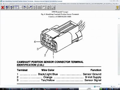 97 Dodge Caravan Fuse Box Diagram together with Ford Ranger 1989 Ford Ranger Need Fuse Panel Diagram For 89 Ford Range in addition 14508 Fuel Line Replacement as well T11825888 Fuse box diagram 2002 econoline besides Ford E Series E 250 1995 Fuse Box Diagram. on 2008 e250 fuse box diagram