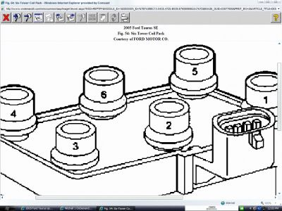 2002 Ford Taurus Coil Pack Wiring Diagram