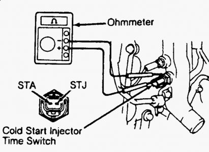 wiring diagram 1994 chevy pickup starter with 91 Ford Ranger Injector Wiring Diagram on T8152811 Free headlight wiring diagram likewise 1992 Honda Prelude Air Conditioner Electrical Circuit And Schematics together with 91 4runner Engine Diagram further 1966 Volkswagen Beetle Headlight Switch Wiring as well T12430472 1986 toyota sr5 size   fuse need.