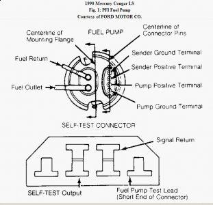 1990 Mercury Cougar Fuel Pump Problems..CO/FFS Code