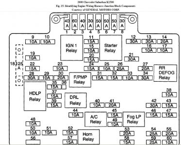 Chevy Drl Fuse Box Wiring Diagram Home