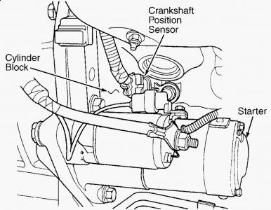Dodge Magnum Camshaft Position Sensor Location also 02 Dodge Ram Tail Light Wiring Diagram in addition Dodge Grand Caravan O2 Sensor Location also Dodge Charger Shifter Wiring Diagram together with 2001 Chevy Tail Light Wiring Diagram. on best power 2005 dodge ram 2500 transmission