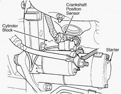 2003 Dodge Ram 1500 O2 Sensor Wiring Diagram