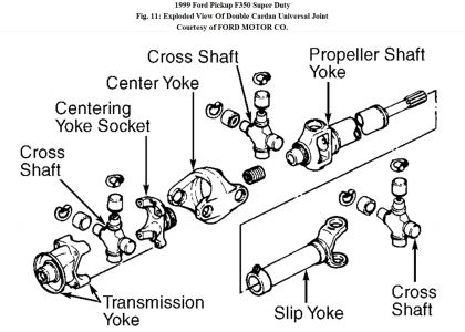 86 C10 Engine Diagram on fuse box diagram mustang 2005