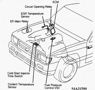 Toyota Pickup 1993 Toyota Pickup Feathering The Gass And Starting Problem