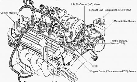 2004 Chevrolet Cavalier Engine Diagram