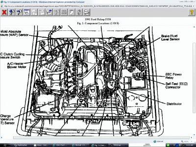 https://www.2carpros.com/forum/automotive_pictures/62217_EEC_Connect_1.jpg