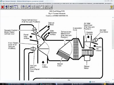 Astro Van Cooling System moreover Serpentine Belt Routing Diagrams Freeautomechanic together with Ford F 150 2001 Ford F150 Blower 2 likewise T5341992 Need serpentine belt diagram 2001 ford as well T13305206 Change 2007 impala 3 5 water pump. on 2005 expedition fan
