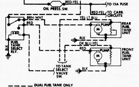 1983 ford f 250 fuse box diagram