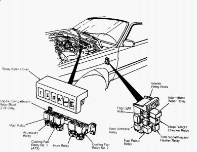 62217_FPrelay_1 1990 ford probe location of fuel pump relay ford fuel pump relay diagram at n-0.co