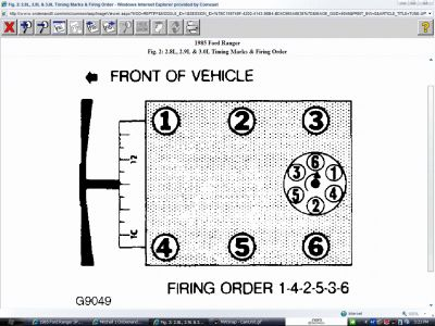 ford ranger spark plug wire diagram 1999 ford ranger spark plug wiring diagram #5