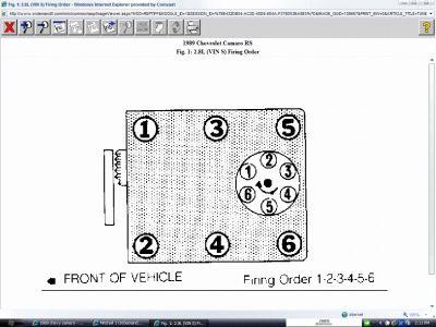 Firing order - The Mechanic