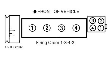 http://www.2carpros.com/forum/automotive_pictures/62217_Firing_Order_1.jpg