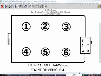 Firing Order on Four Cylinder Engine 2008 Ford Ranger