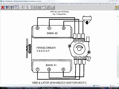 distributor wire diagram with 91 S10 Blazer Spark Plug Wiring Diagram on T5547448 Firing order diagram 289 motor furthermore Showthread besides P 0900c1528005f3a5 furthermore MalloryUnilite further Watch.