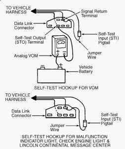 http://www.2carpros.com/forum/automotive_pictures/62217_Ford_Self_Test_95_6.jpg