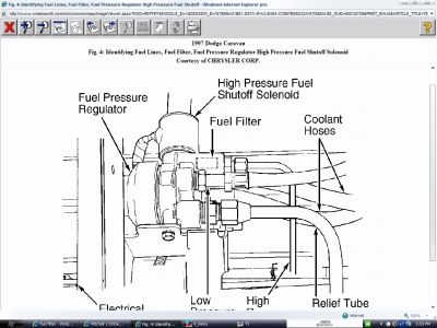 2001 jeep cherokee fuel filter location how do you. Black Bedroom Furniture Sets. Home Design Ideas