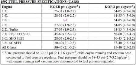 http://www.2carpros.com/forum/automotive_pictures/62217_Fuel_Pressures_92_1.jpg