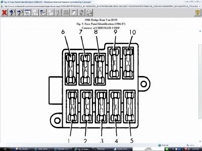 Diagram    of    Fuse    B     Dodge       Ram    Van I Need the    Diagram    to Check and
