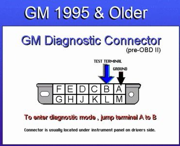 https://www.2carpros.com/forum/automotive_pictures/62217_GM_DLC95_Older_11.jpg