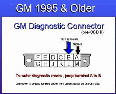 https://www.2carpros.com/forum/automotive_pictures/62217_GM_DLC95_Older_8.jpg