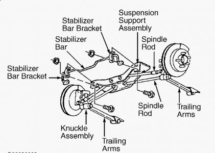 2001 Pontiac Aztek Cooling Fan Wiring Diagram