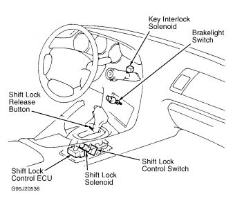 Toyota Sienna 1999 Toyota Sienna Prnd Etc on cable harness diagram