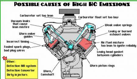 http://www.2carpros.com/forum/automotive_pictures/62217_HC_1.jpg