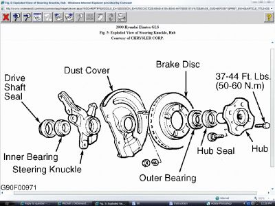 http://www.2carpros.com/forum/automotive_pictures/62217_Hub_Assy_1.jpg