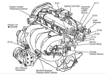 2000 Dodge Neon Engine Diagram Wiring Diagram Frankmotors Es