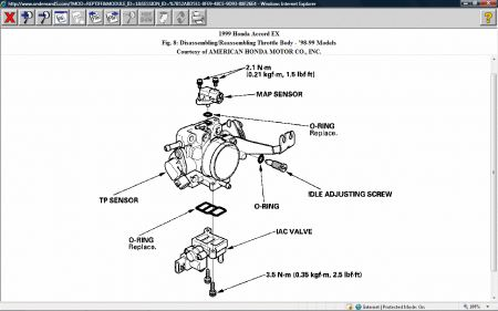 1999 Honda Accord Fluctuating Idle: I Rinsed My Engine Compartment