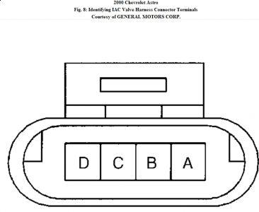 http://www.2carpros.com/forum/automotive_pictures/62217_IAC_Connector_1.jpg