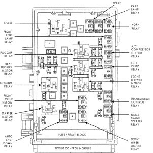 Dodge Caravan Fuse Diagram Wiring Diagrams Mon