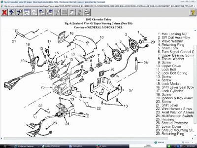 62217_Ignition_2 1995 chevy tahoe starter electrical problem 1995 chevy tahoe v8 2001 chevy tahoe starter wiring diagram at soozxer.org