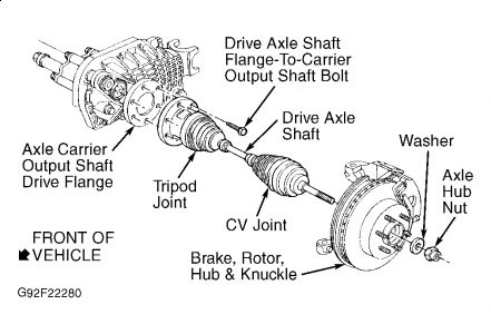 Chevrolet Silverado 1994 Chevy Silverado Front Axle Leak on jeep steering parts diagram