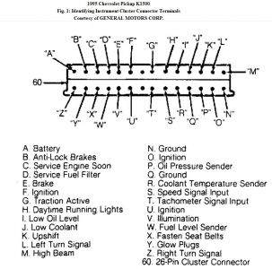 62217_K1500_Cluster_Conn_1 1995 chevy cheyenne speedometer electrical problem 1995 chevy 2001 chevy silverado instrument cluster wiring diagram at gsmportal.co
