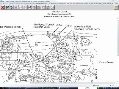Knock on 2 Subaru Engine Knock Sensor