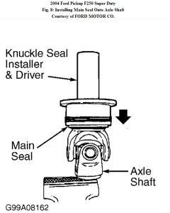 http://www.2carpros.com/forum/automotive_pictures/62217_Knuckle_seal_1.jpg