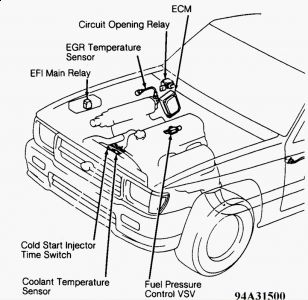 91 Toyota 22re Knock Sensor Location