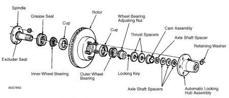 ford ranger front suspension diagram ford ranger wheel