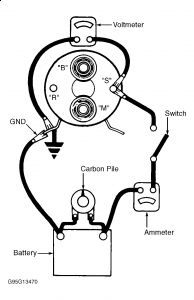ignition relay wiring diagram with Chevrolet Lumina 1995 Chevy Lumina Car Wont Turn Over on Direct On Line Dol Motor Starter besides Discussion T10946 ds615181 additionally Ford F 150 2005 Ford F 150 Pcm Replacement further Discussion T17832 ds541310 likewise Fiat Punto Classic From 2007 Fuse Box Diagram.