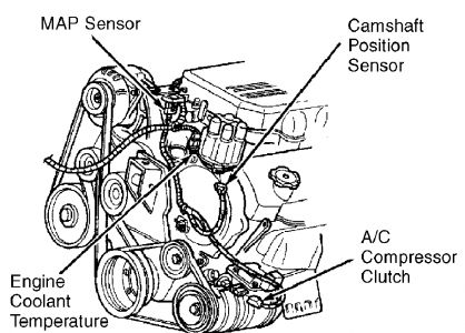 1999 Dodge Durango Crank Sensor Location