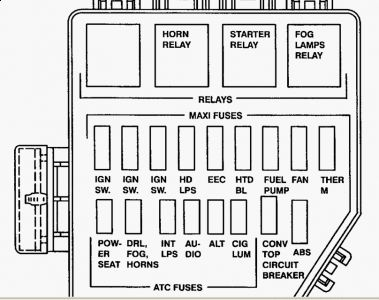 amp fuse box ford wiring diagrams