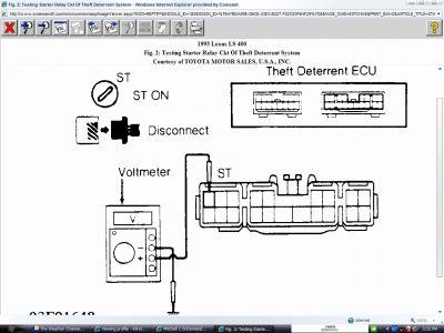 1993 lexus ls 400 no power to starter relay. Black Bedroom Furniture Sets. Home Design Ideas