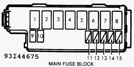 Probe Fuse Box - Circuit Diagram Of A Cpu for Wiring Diagram SchematicsWiring Diagram and Schematics