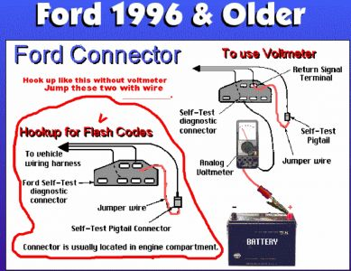 http://www.2carpros.com/forum/automotive_pictures/62217_OBDI_Connector_1.jpg