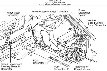 3 way automotive switch wiring diagram automotive light wiring diagram 2000 dodge intrepid no spark i recently replaced the